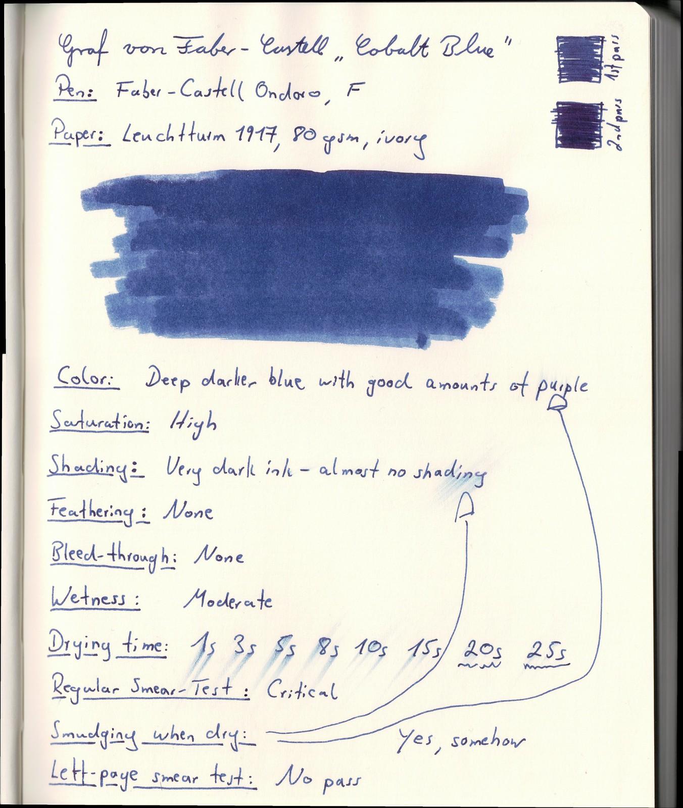 GvFC Cobalt Blue