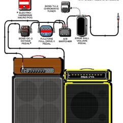 Guitar Rig Diagram 2004 Ford Focus Wiring Geek Www Guitargeek Com Rip Off I Know Flickr By Sumlin