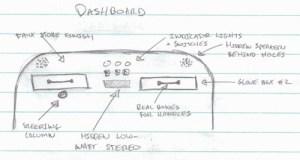 dashboard diagram | John Mills | Flickr