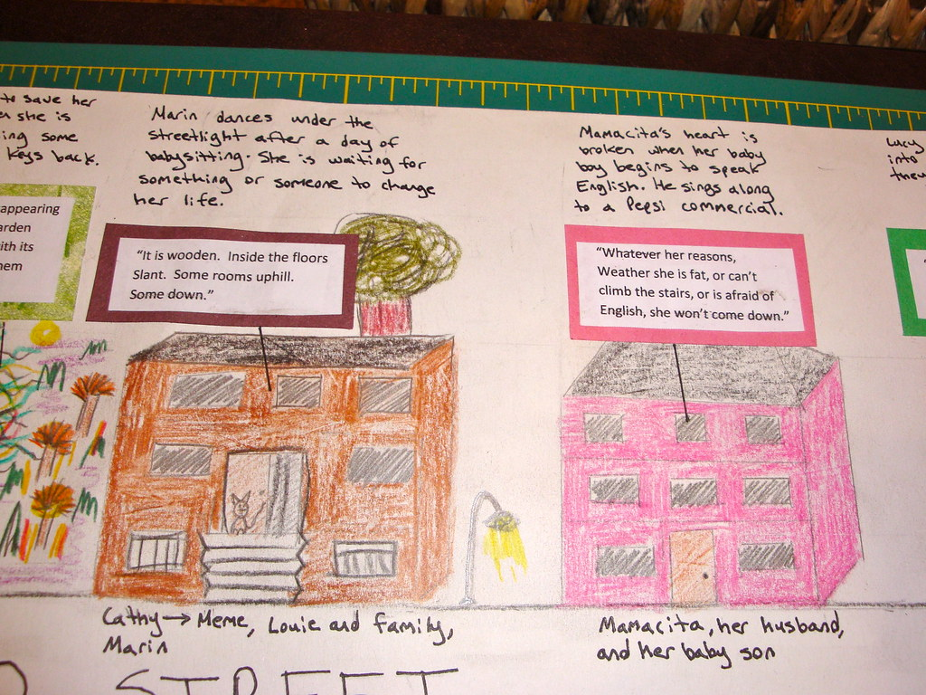 The House On Mango Street Map Project Copyright S R W 20 Flickr