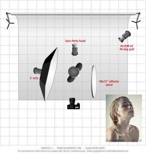 Lighting Diagram | Setup diagram for this shot of Kaitlyn