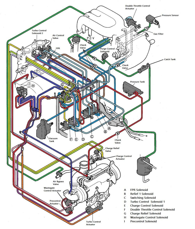 medium resolution of is300 vacuum diagram wiring diagram paper 2001 lexus is300 vacuum diagram