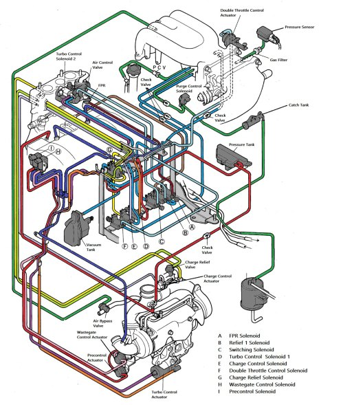small resolution of is300 vacuum diagram wiring diagram paper 2001 lexus is300 vacuum diagram