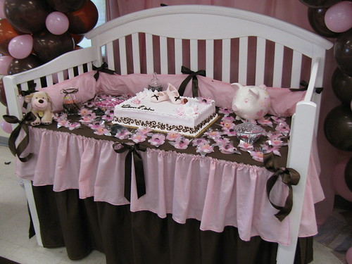 How Do Baby Shower Budget