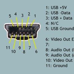 Mini Usb Power Wiring Diagram Mobile Home Vs Modular 11 Pin Canon Pinout For Newer Connector With Flickr By Dunehaven