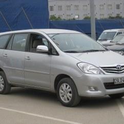 New Venturer Vs Innova Harga Toyota Agya Trd-s 2009 V Nghĩa