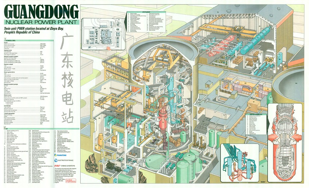 Nuclear Reactor Cutaway Schematic  Guangdong Nuclear Pow