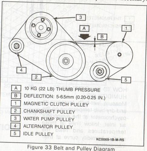 Engine Wiring Harness 2000 Honda Pport Honda Engine Gasket