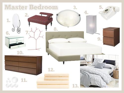 Bedroom Mood Board  1 IKEA MYKEN Mirror 2 IKEA BSTIS KRO  Flickr