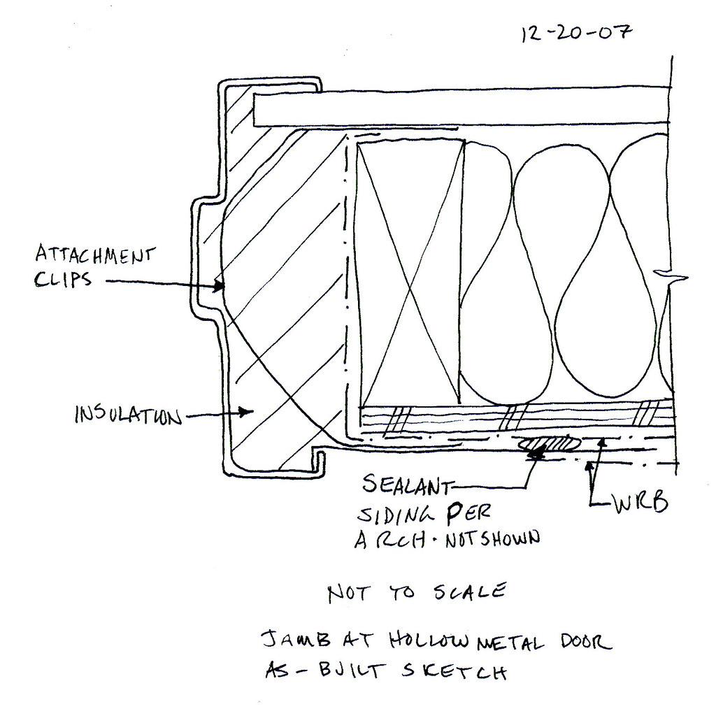 hollow metal door frame details