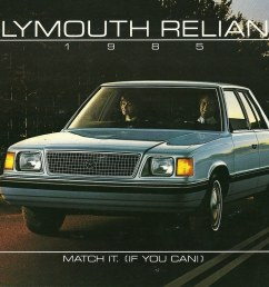 plymouth reliant 1985 by hugo 90 [ 1024 x 789 Pixel ]
