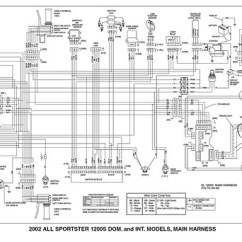 2003 Harley Davidson Sportster Wiring Diagram Sentinel Electric Trailer Brake Controller Factory 2002 Sporty | Biltwell Inc. Flickr