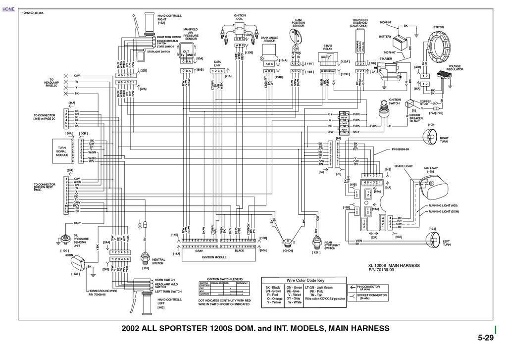 1989 harley wiring diagram