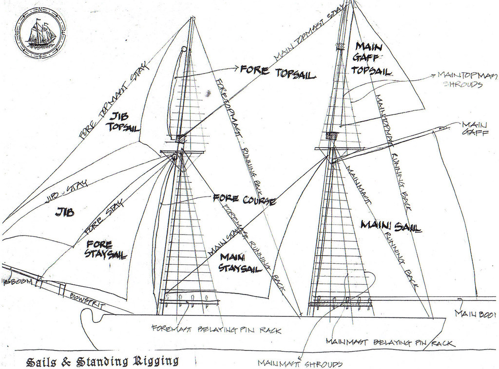 standing rigging diagram heat sequencer wiring sails and hand drawing by crew member flickr