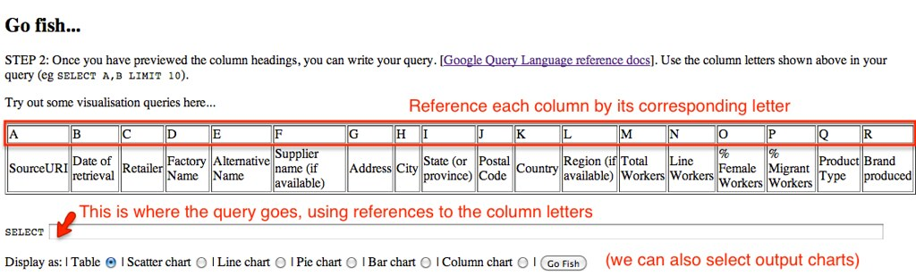 google spreadsheet query form | Tony Hirst | Flickr
