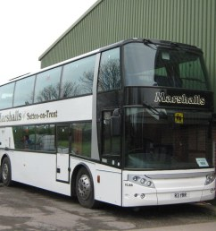 marshalls coaches vl88 r3 yrr by doncasterdarts [ 1024 x 768 Pixel ]