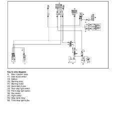 rewiring the relevant wires to a non security alarm wiring setup for starter button kill switch injection relay etc here s the diagram from my 03  [ 1700 x 2200 Pixel ]