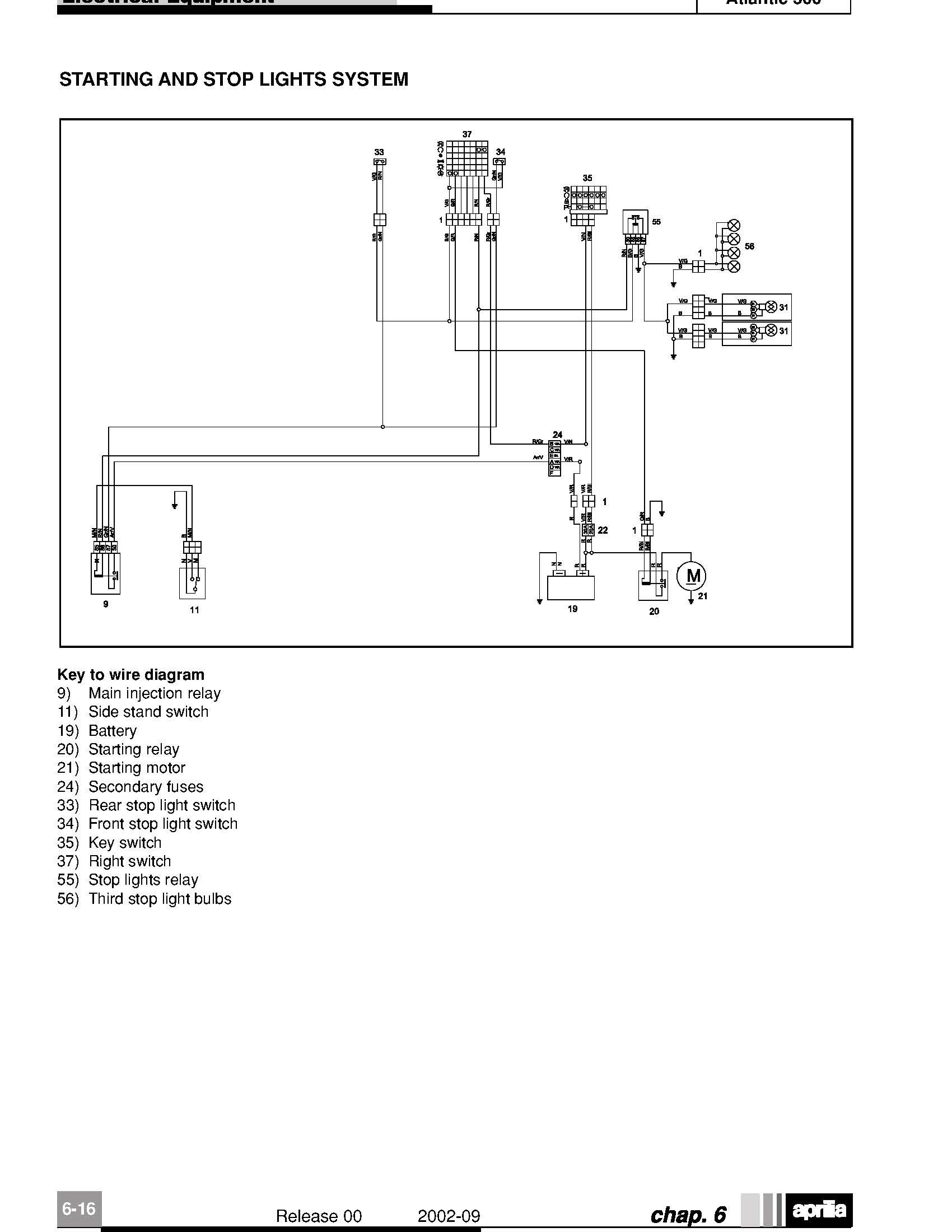 hight resolution of  rewiring the relevant wires to a non security alarm wiring setup for starter button kill switch injection relay etc here s the diagram from my 03