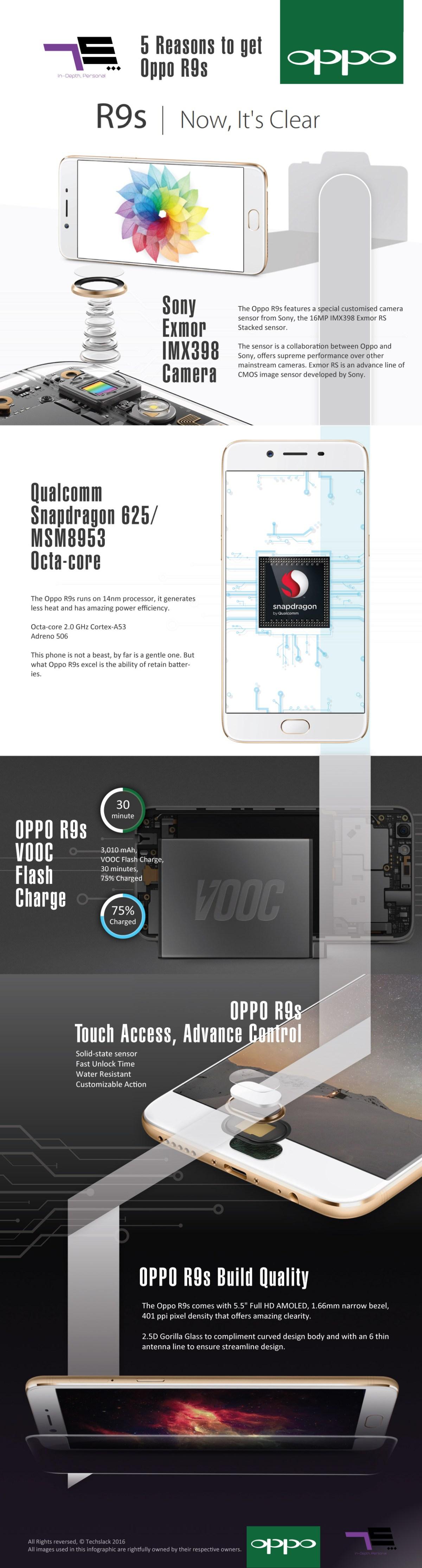 Oppo R9s Inforgraphic