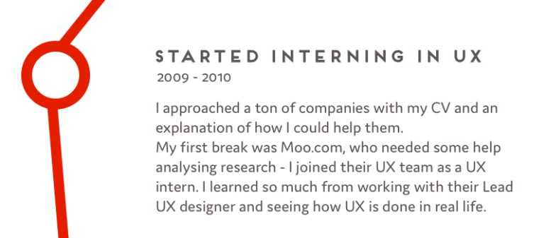 Started interning in UX