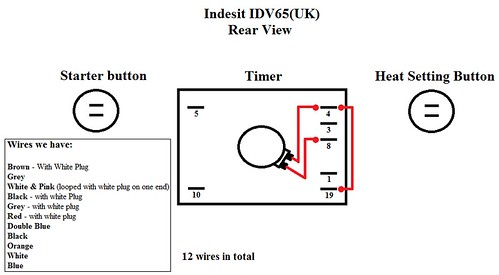 Indesit-IDV65UK-Start-button-Heat-control-button-Timer-con