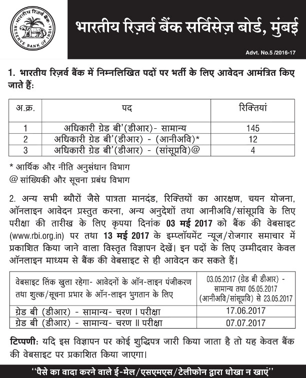 RBI Grade B Officer 2017
