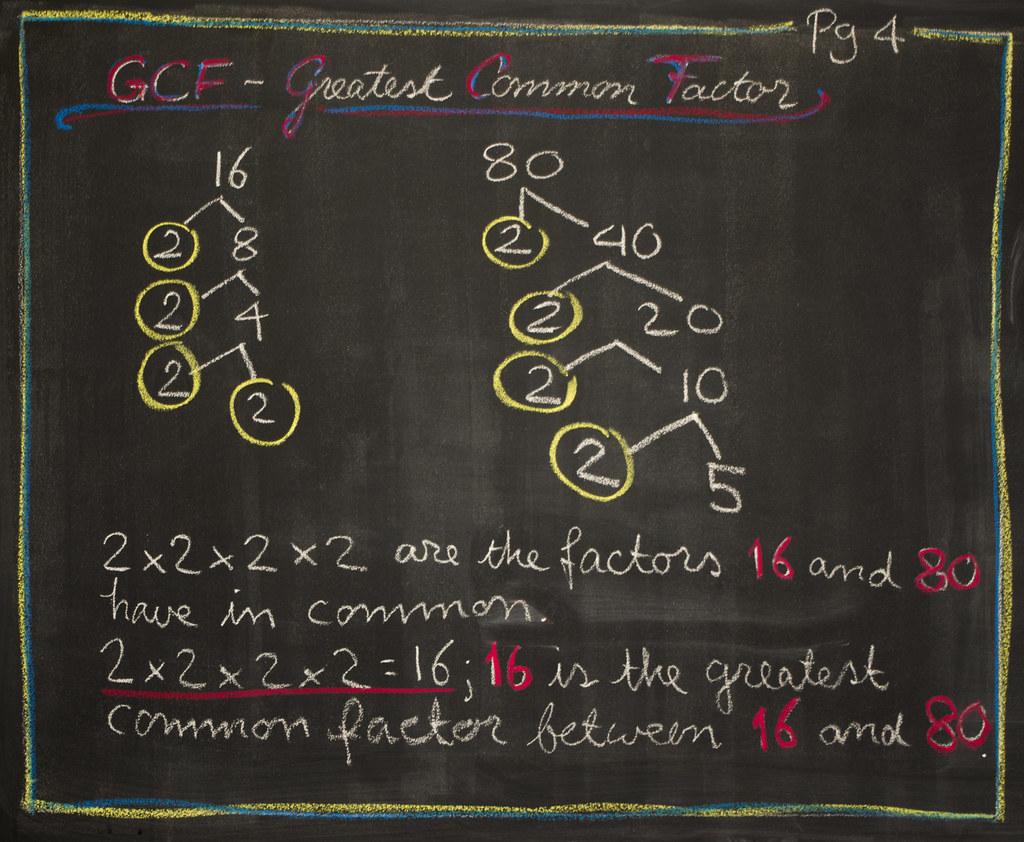 5th Grade Math Factoring Gcf