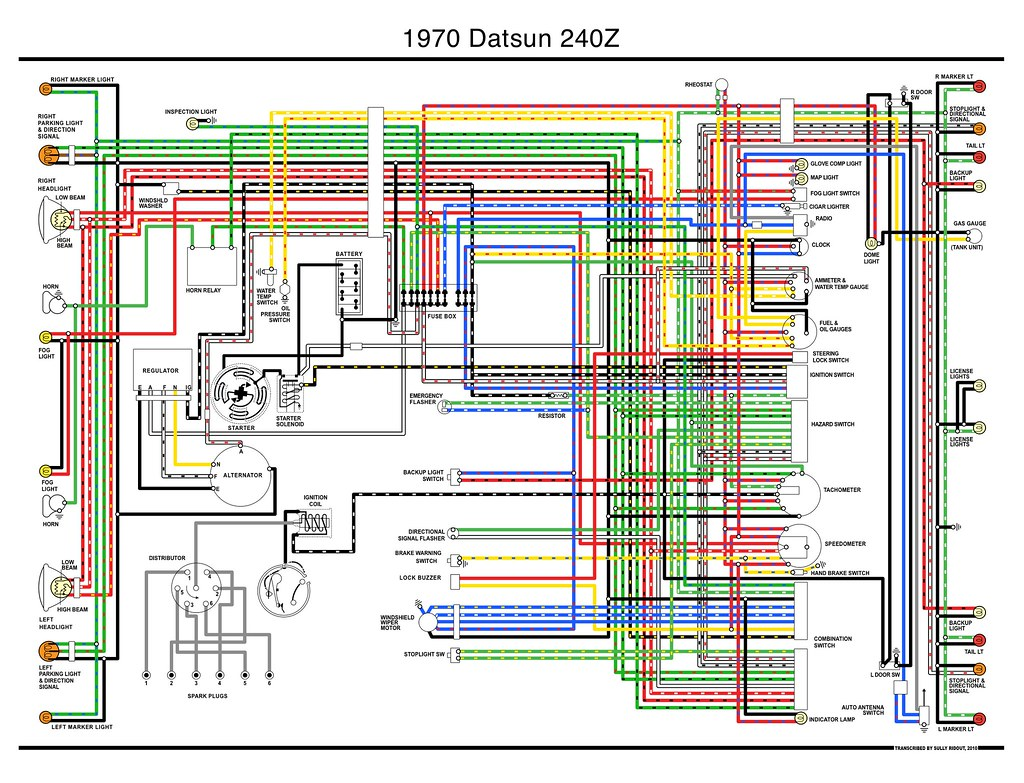 260z wiring diagram 260z wiring electrical wiring diagram1970 datsun 240z wiring diagram by saridout1985