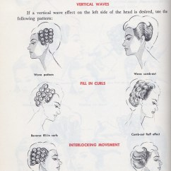 Pin Curl Diagram Wiring For A Two Way Switch Effects Of Curls Millie Motts Flickr By