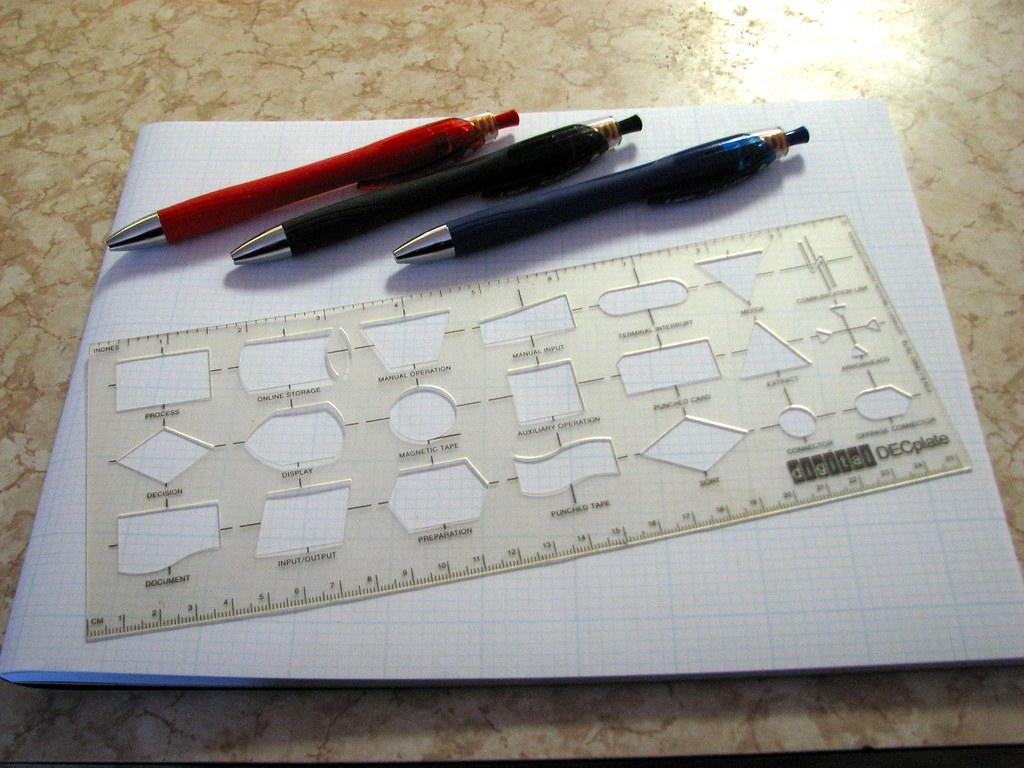 Decplate Flow Chart Template | By Mrbill