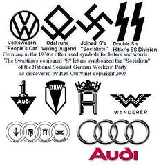 Old Vw German Symbols Old Acura Symbol Wiring Diagram ~ Odicis