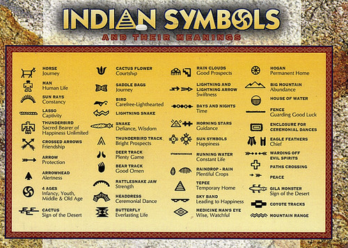 Cherokee Animal Symbols And Meanings