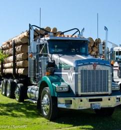 wyss logging kenworth t800 unit 25 by truck exposure [ 1024 x 768 Pixel ]
