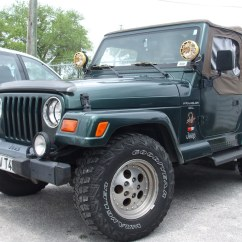 2000 Jeep Tj Wiring Diagram Ring Powerpoint Template Free 1999 Wrangler Best Library Diagrams Sahara Data Base