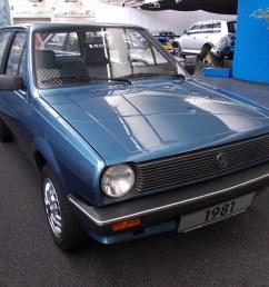 vw polo ii steilheck cl diesel prototyp 1981 by zappadong [ 1024 x 768 Pixel ]