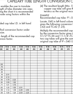 Capillary tube conversion chart by cablehack also when  specific size  flickr rh