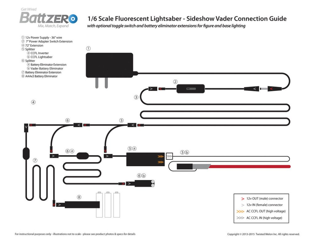 medium resolution of lightsaber battery wiring diagram wiring library rh 29 csu lichtenhof de meyers light kit wiring diagram obsidian lightsaber wiring diagram