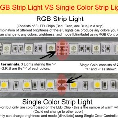 5050 Led Strip Wiring Diagram Beach Volleyball Court Designs 12v Lights Trival Co