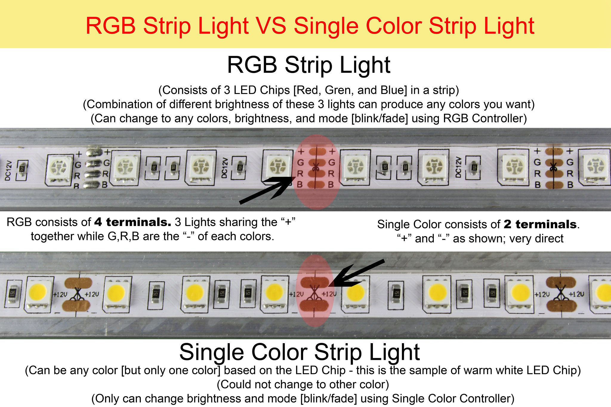 5050 led strip wiring diagram hampton bay ceiling fan switch designs 12v lights trival co