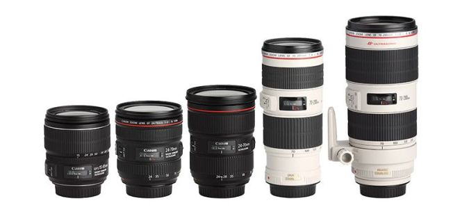 Recommended-Lenses