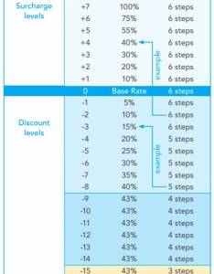 Icbc rate scale by dennis  hurd also schedule sylvester flickr rh