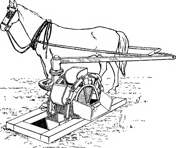 Trailer Hitch Wagon To Horse Harness