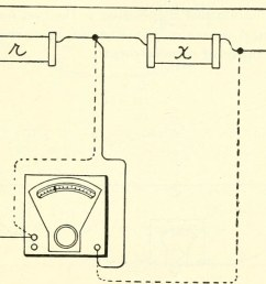 image from page 256 of electrical instruments and telephones of the u s signal corps  [ 1024 x 787 Pixel ]