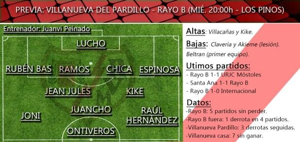 Villanueva Pardillo RayoB