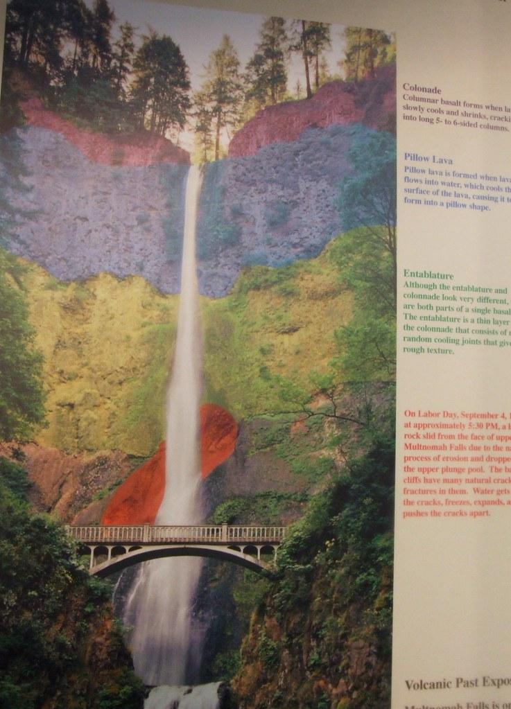 Multonah Falls Rock Layers  This colored representation