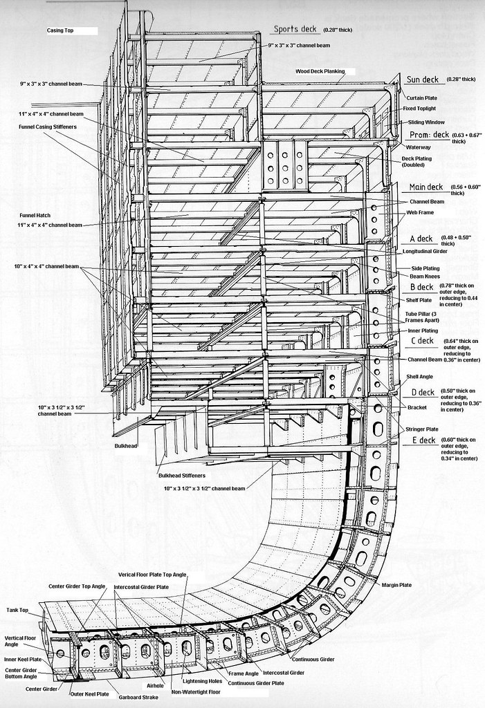 titanic boat diagram stearns brake wiring rms queen mary midships hull structure | the original illust… flickr