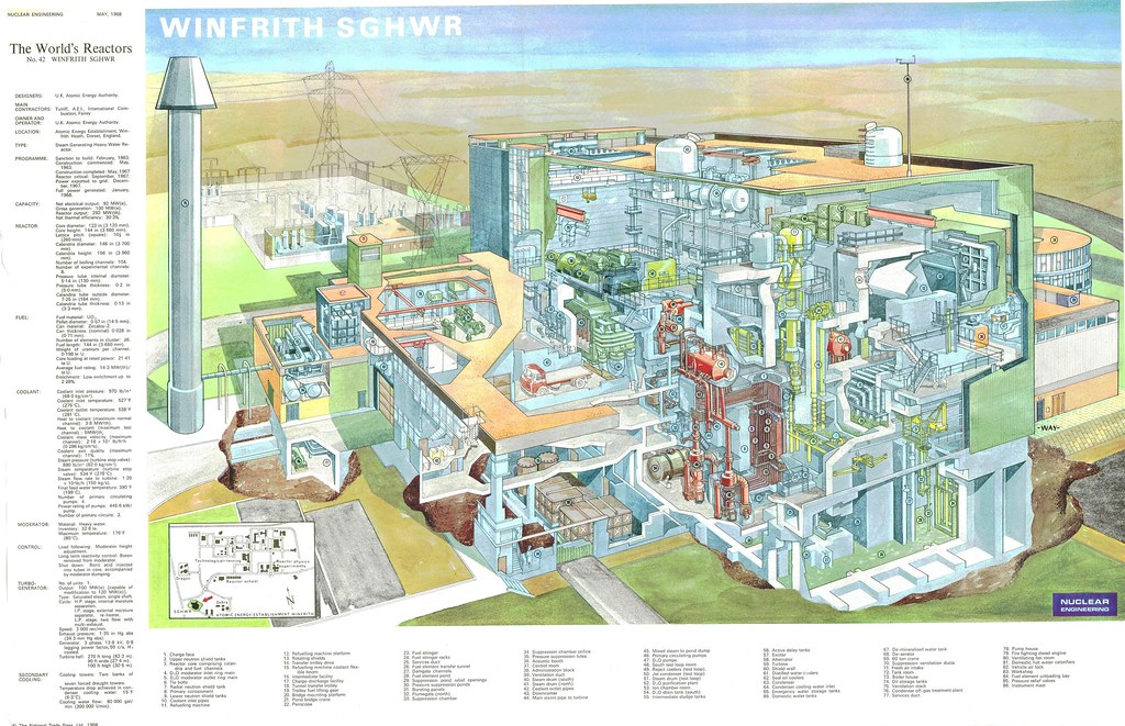 3d Wallpaper Designs For Hall The World S Reactors No 42 Winfrith Sghwr Dorset Engl