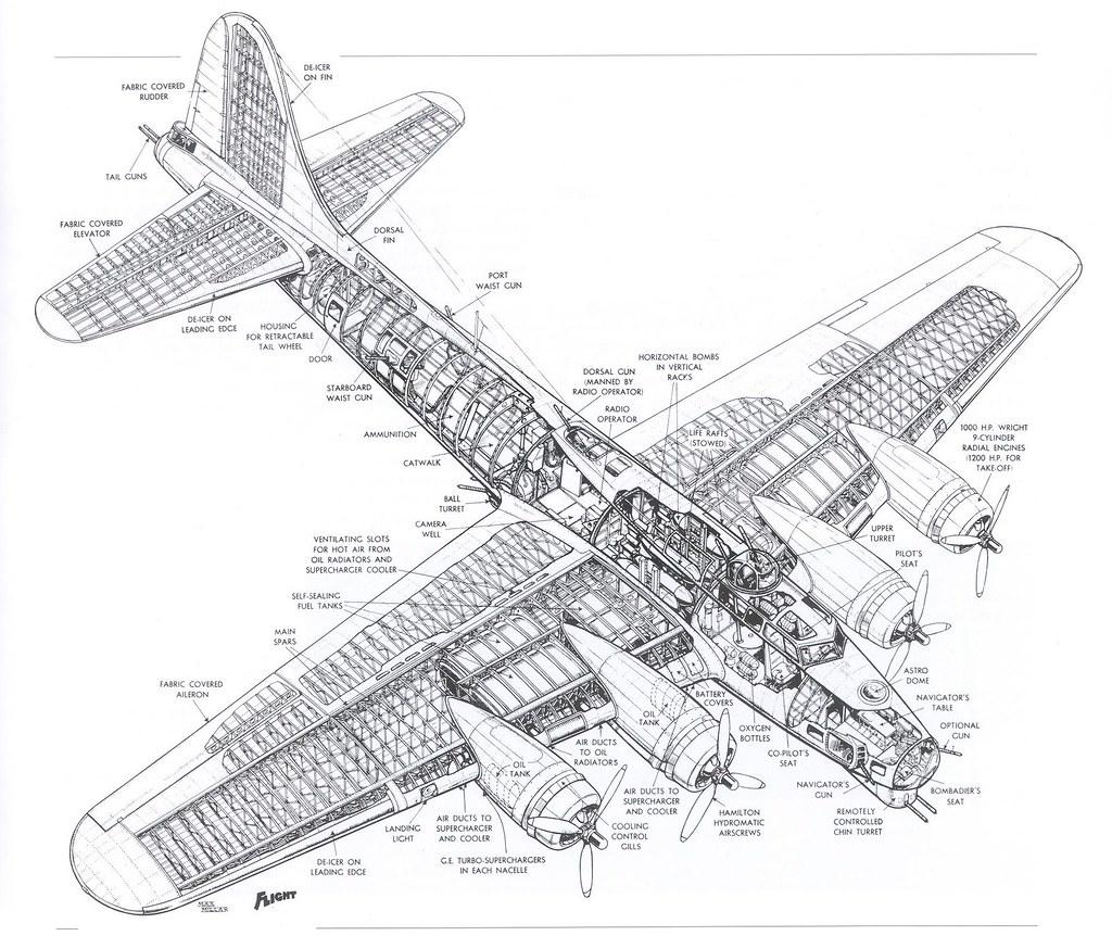 aircraft engineering jobs