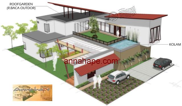 Arsitek Rumah Modern Minimalis Rumah Taman Villa Modern