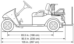 EZGo RXV Diagram  Side View | Diagram of EzGo RXV Electric… | Flickr